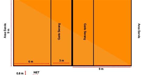 baru gambar dan ukuran lapangan bola voli