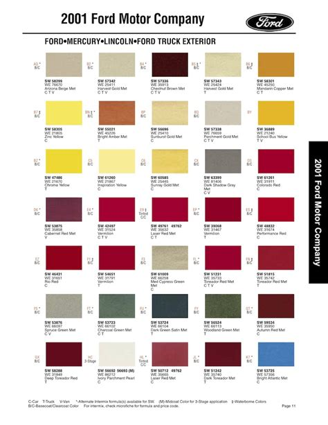 paint chips 2001 ford continental