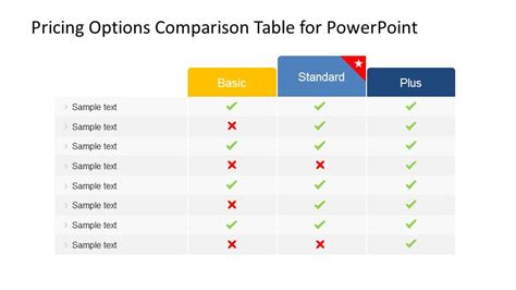 table comparison chart pricing options comparison table for powerpoint slidemodel