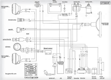 139qmb wiring diagram luxury gy6 wiring diagram