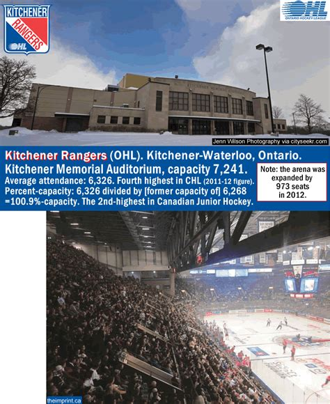 canadian hockey league location maps for whl ohl and