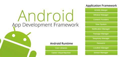 android layout framework software framework a bedrock support to developers