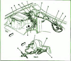 1999 gmc sonoma fuse box diagram circuit wiring diagrams