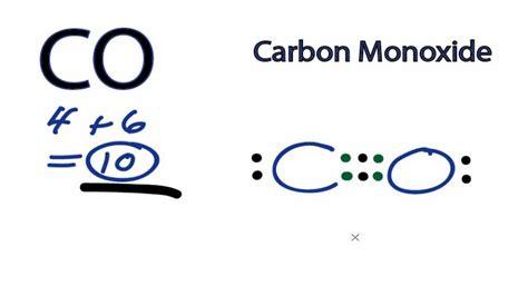 dot diagram of carbon lewis dot structure carbon www pixshark images