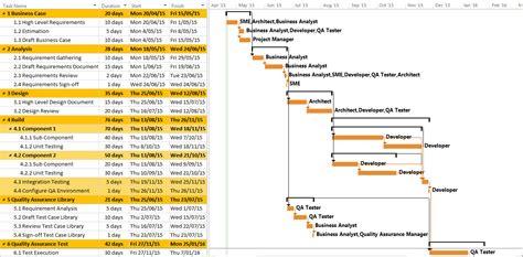 6 application development project plan template buzzines templates