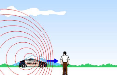 contoh sumber energi bunyi lengkap  pengertiannya rumus rumus