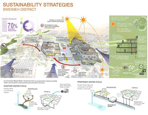layout design strategy asla 2012 professional awards a strategic masterplan for