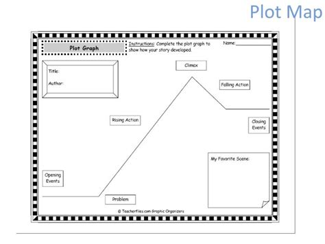 plot map ppt fictional narrative writing powerpoint presentation id 2588206