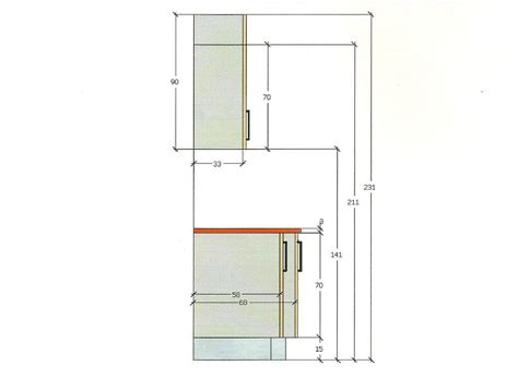 medidas de encimeras de cocina las medidas de los muebles de cocina kansei cocinas