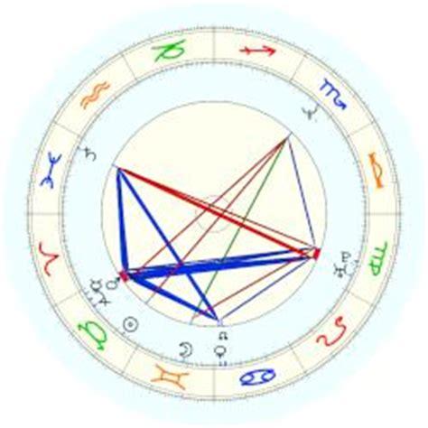 astrology stephen colbert date of birth 19640513 stephen colbert horoscope for birth date 13 may 1964