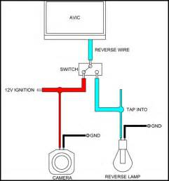 wiring diagram for backup camera get free image about