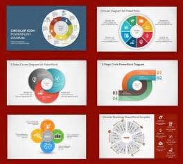 Best Free Powerpoint Templates by Best Circular Diagrams Templates For Presentations