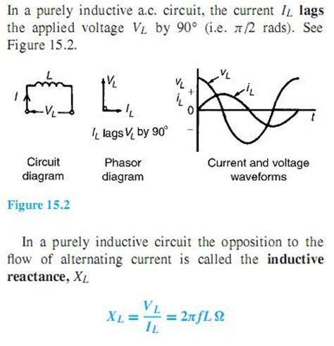 what is the inductive reactance of an inductor that drops 12 vrms and carries 50 marms image gallery inductive ac circuits