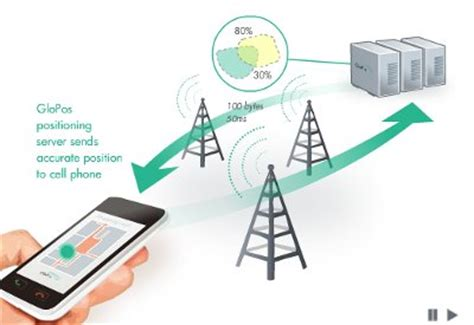 cellular layout adalah tipe tipe wireless network kursus website terbaik