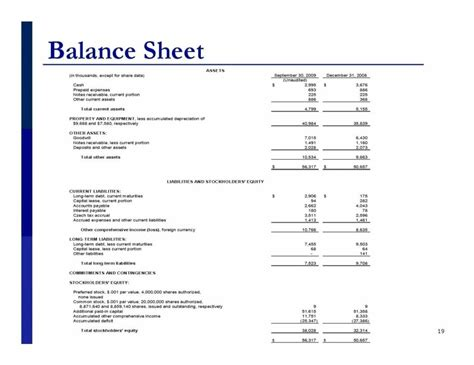 balance sheet template excel for small business calendar