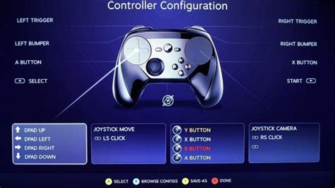 fortnite with steam controller review alienware steam machine that videogame