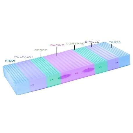 materasso 160 x 190 materasso lattice 7 zone co