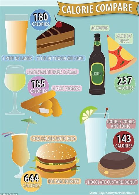 are 0 calorie energy drinks bad for you beers including stella becks and budweiser to