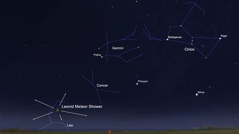 Meteor Shower Time by Leonid Meteor Shower Will Light Up The Sky Tonight