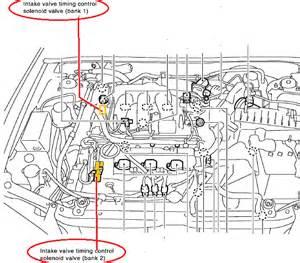 Nissan P0011 P0011 Nissan Solenoid Valve Picture Autocodes Q A