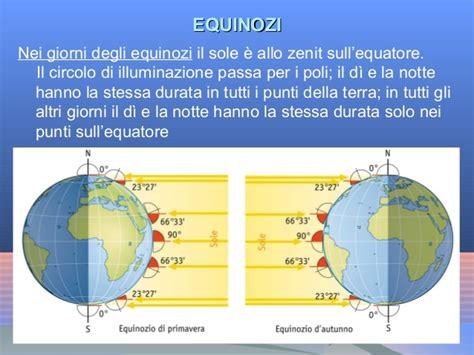 altezza ladario definizione di circolo di illuminazione altezza3
