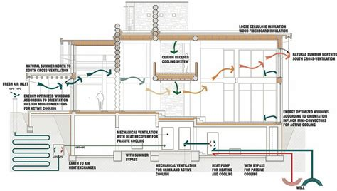 sustainable home plans sustainable home floor plans house design ideas