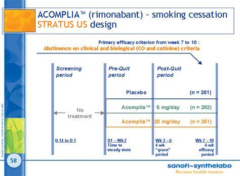 design application grace period acomplia tm rimonabant safety profilestratus us safety
