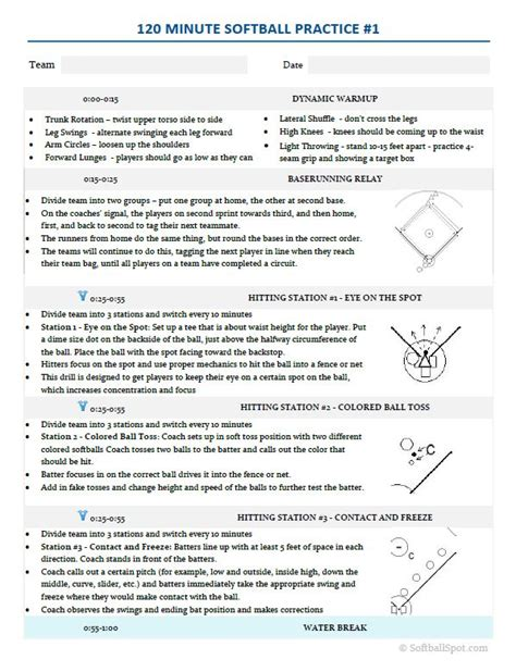 essential softball practice plans softball spot