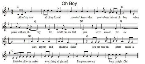 boy oh boy song oh boy buddy holly banjo mandolin tab tenor banjo tabs