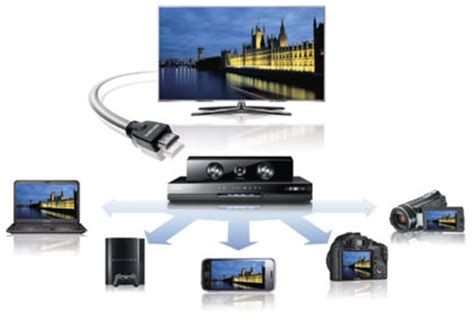 samsung ht dw home theatre system black techbuy