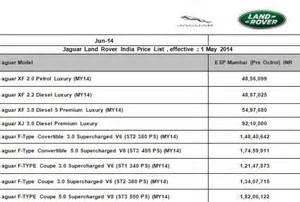 Jaguar With Price West Midlands Cars Jaguar Land Rover Nagpur Dealership