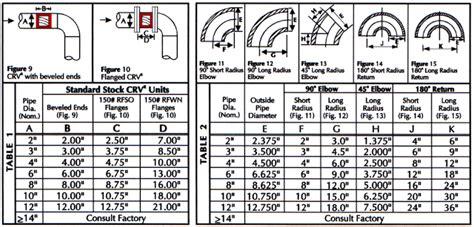 Shock Pipa Galvanis harga dan spesifikasi pipa terbaru harga besi