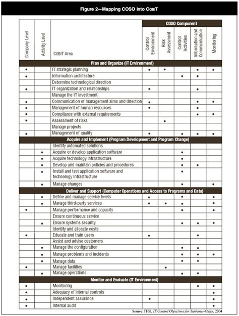 Financial Statement Risk Assessment Template Templates Collections Financial Statement Risk Assessment Template