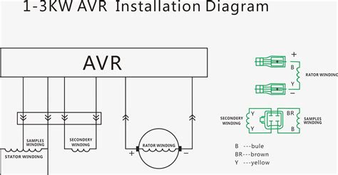sx460 wiring diagram sx460 avr adjustment cairearts