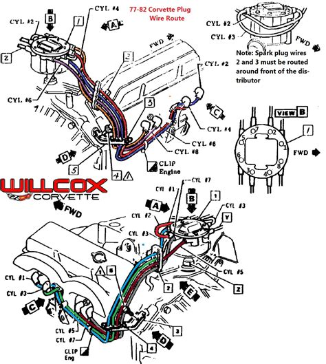 chevy 350 spark wire routing diagram small block