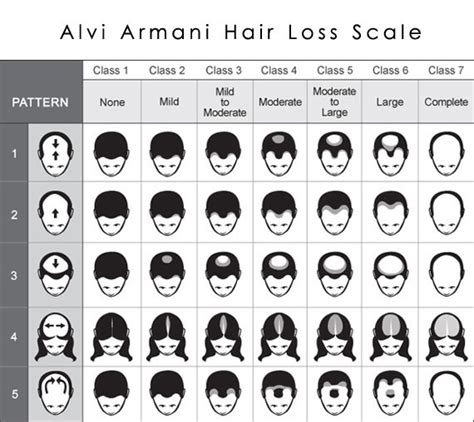 hair cut types for men numbers haircut length numbers chart mens haircut number chart