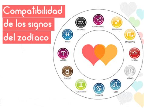 que signo del zodiaco es compatible con cancer compatibilidad entre los signos del zodiaco
