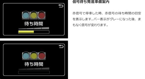 Its A Connection by トヨタ トヨタの最新技術 安全技術 Its Connect トヨタ自動車webサイト