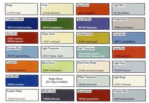 isetta colors eriks microcars