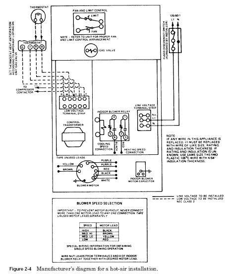miller furnace wiring diagram air diagram