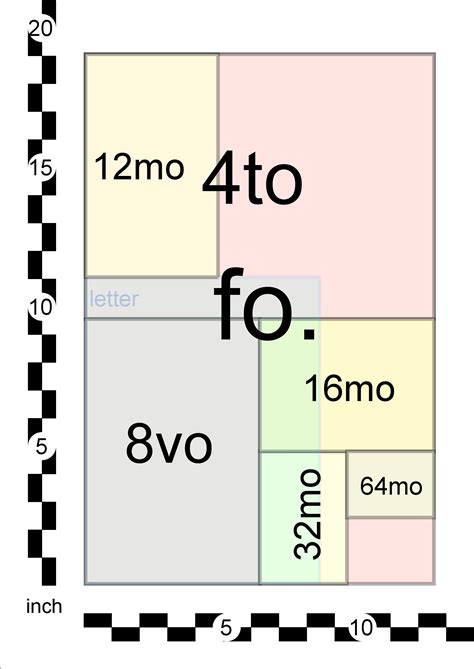 picture book sizes f paper size