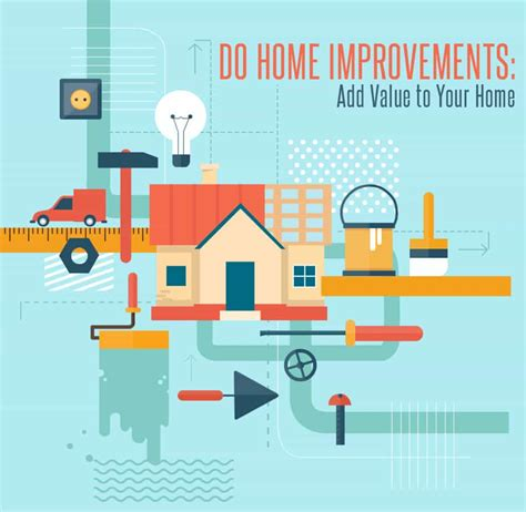 home improvements do they add value best and worst roi