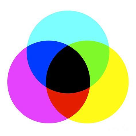 subtractive color mixing subtractive colour mixing artwork photograph by