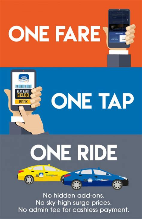 comfort taxi booking fee comfortdelgro finally introduces flat fare taxi rides