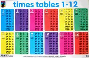 the new mathematics curriculum wilstead primary school