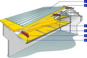 isolation thermique avec plafond suspendu sous pannes