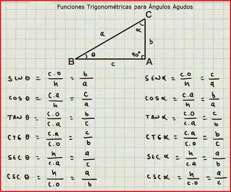 tablas trigonometricas e interpolacion ejercicios tabla trigonometrica de angulos bienvenido alumnos al blog
