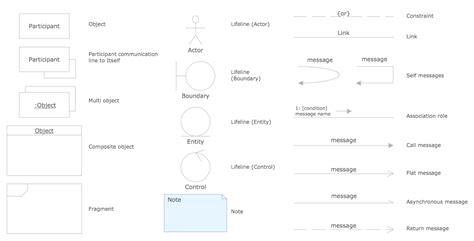 uml design tool uml diagram tool