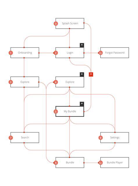 home designer pro bittorrent 100 home designer pro bittorrent web4sync web4s web