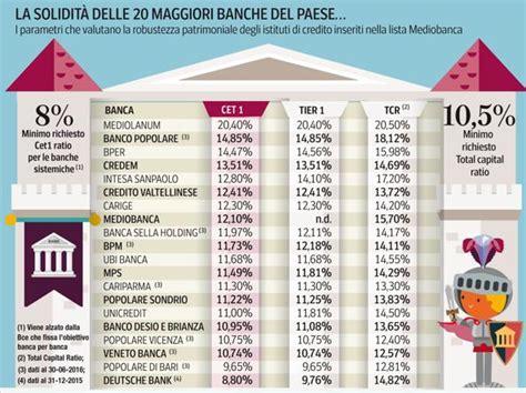 le migliori banche in italia banche rincarati i conti correnti la mappa dei costi e